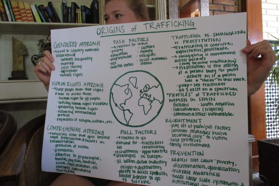 STREETS Project Image from learning session about the origins of human trafficking